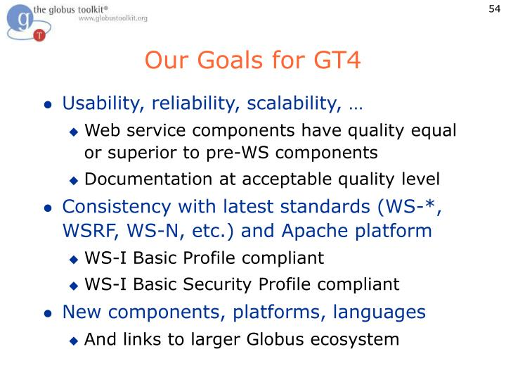 Our Goals for GT4