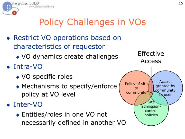 Policy Challenges in VOs