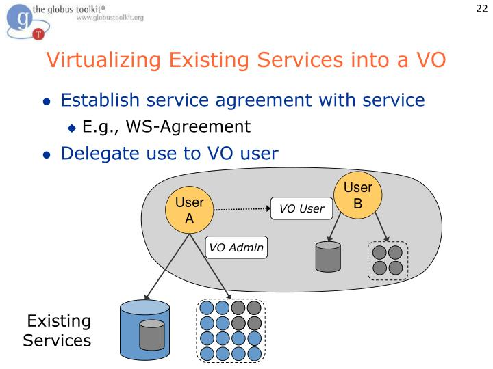 Virtualizing Existing Services into a VO