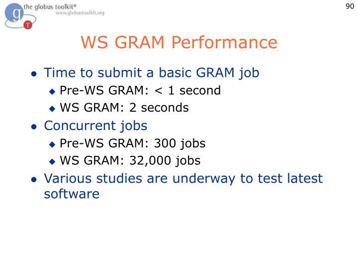 WS GRAM Performance