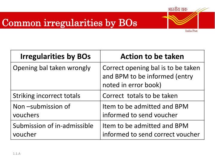 Common irregularities by BOs