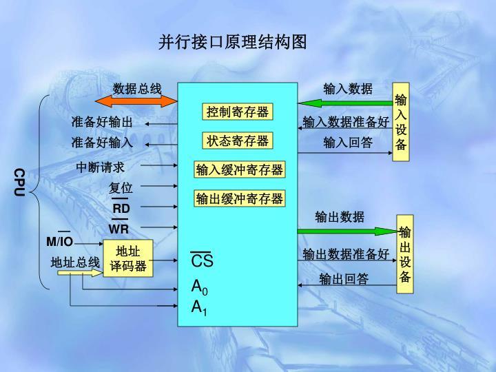并行接口原理结构图