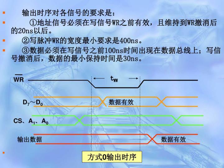 输出时序对各信号的要求是: