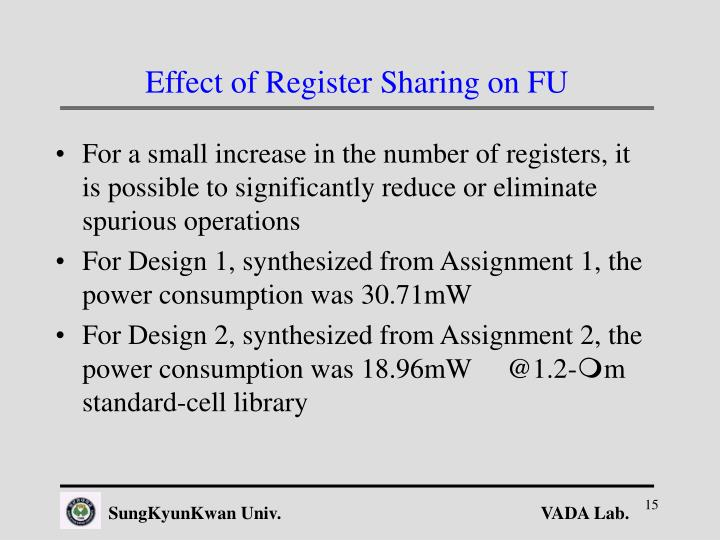 Effect of Register Sharing on FU