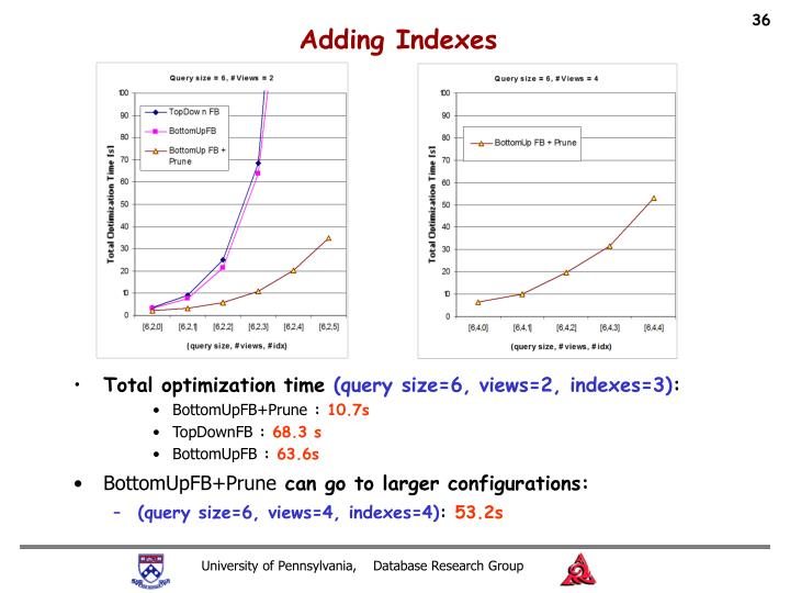 Adding Indexes