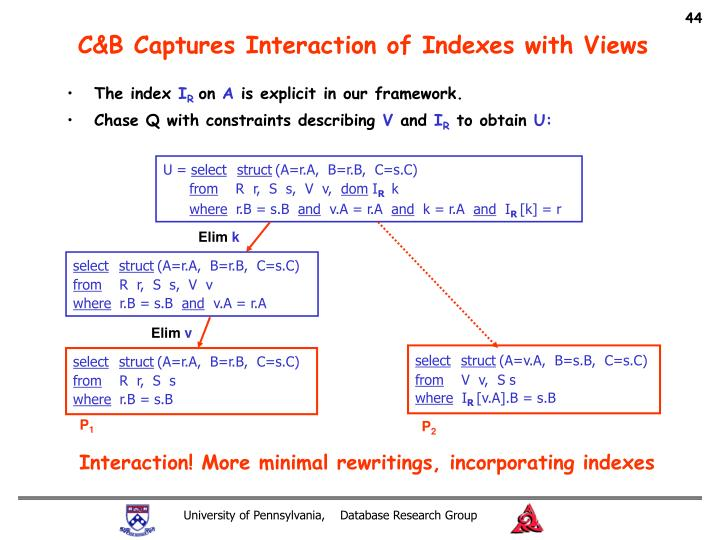 C&B Captures Interaction of Indexes with Views