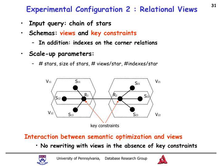 Experimental Configuration 2 : Relational Views