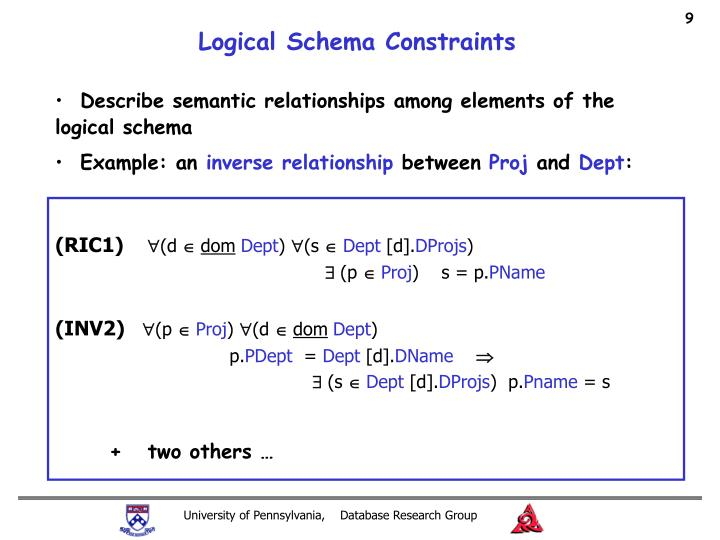 Logical Schema Constraints