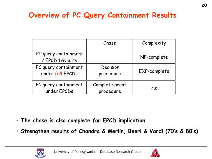 Overview of PC Query Containment Results
