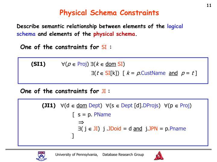 Physical Schema Constraints