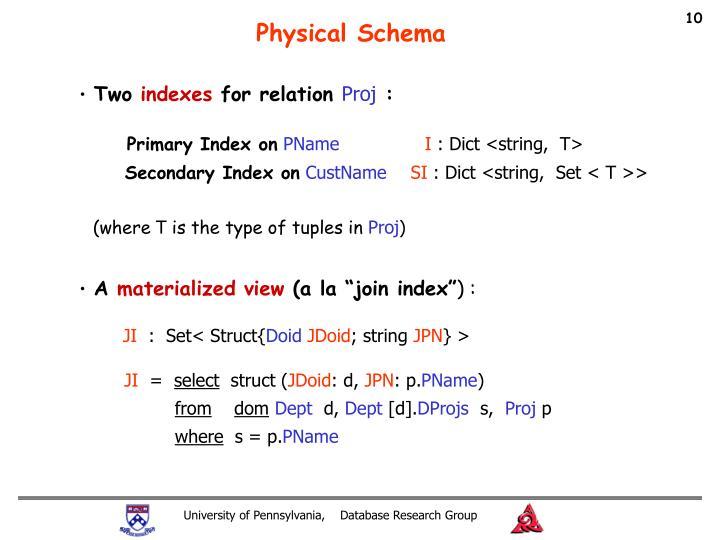 Physical Schema