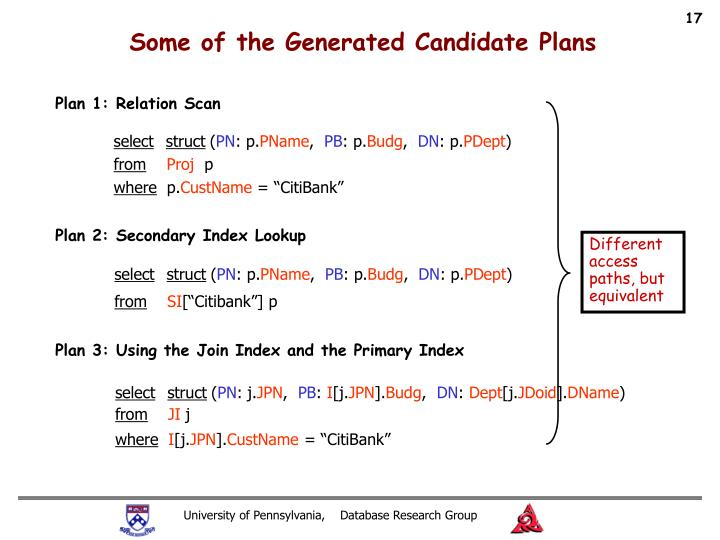 Some of the Generated Candidate Plans