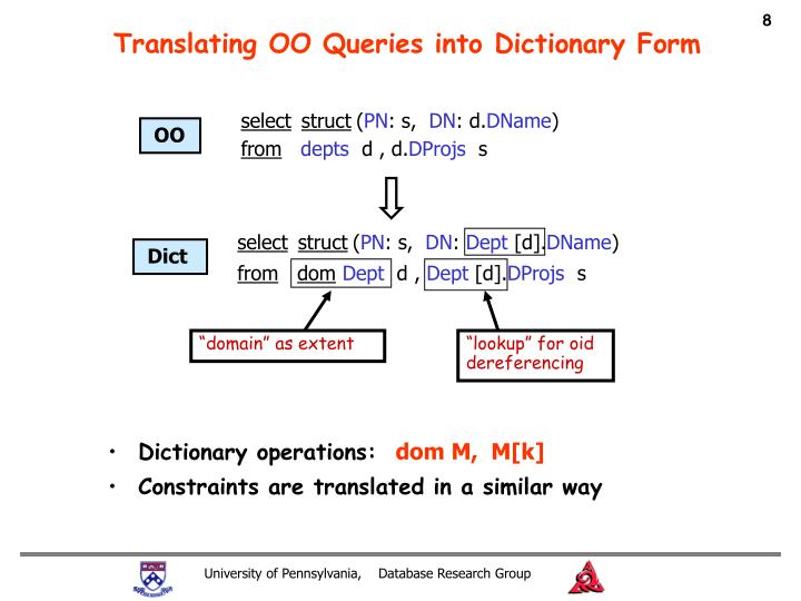 Translating OO Queries into Dictionary Form