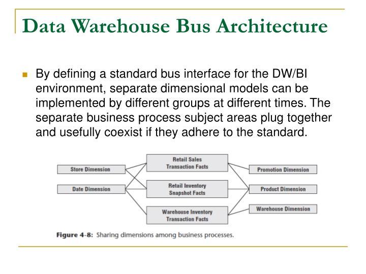 Data Warehouse Bus Architecture