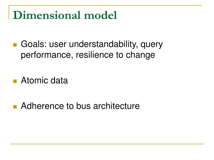 Dimensional model