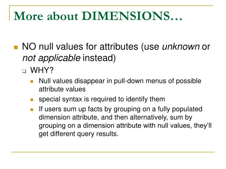 More about DIMENSIONS…
