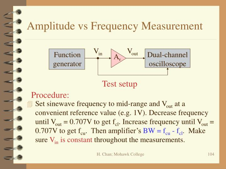 Amplitude vs Frequency Measurement