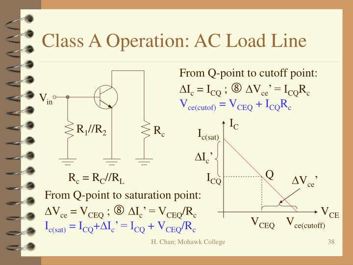 Class A Operation: AC Load Line