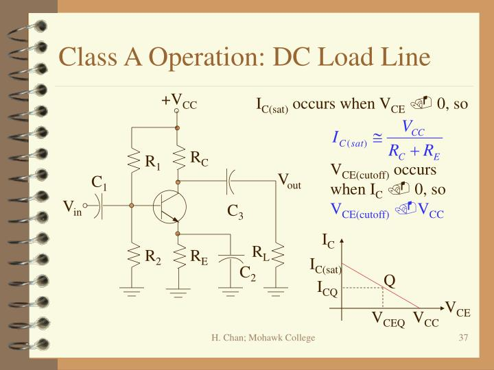 Class A Operation: DC Load Line