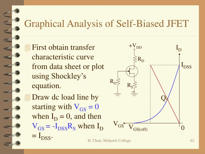 Graphical Analysis of Self-Biased JFET