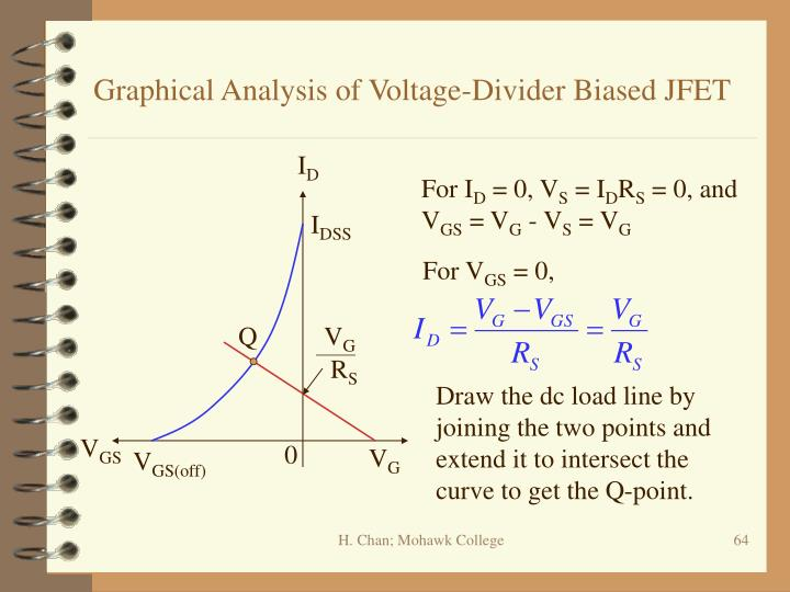 Graphical Analysis of Voltage-Divider Biased JFET
