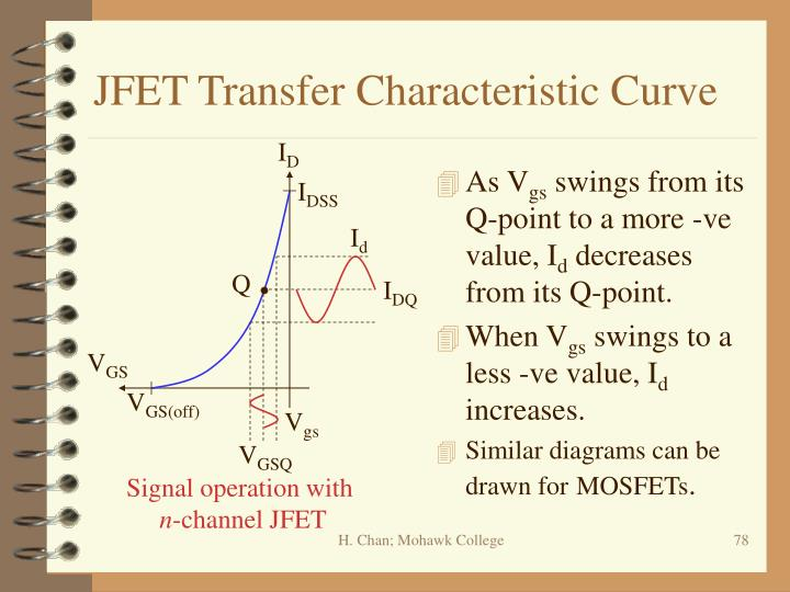 JFET Transfer Characteristic Curve