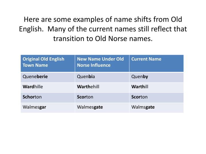 Here are some examples of name shifts from Old English.  Many of the current names still reflect that transition to Old Norse names.