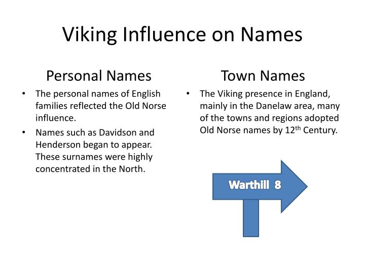 Viking Influence on Names