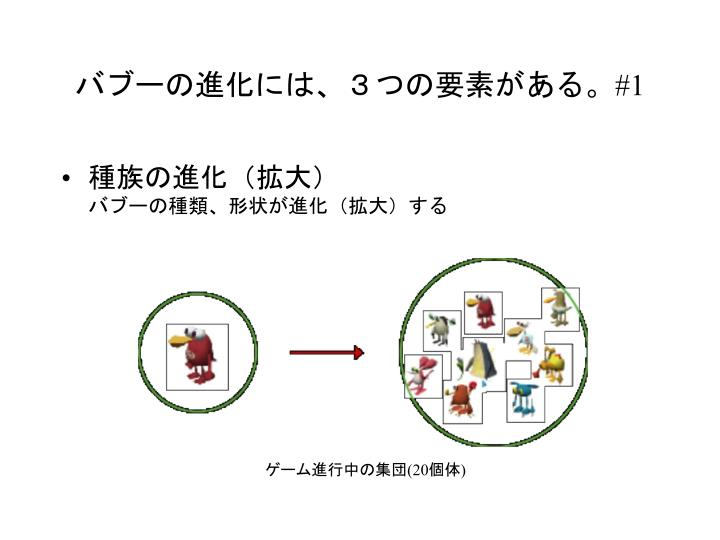 バブーの進化には、3つの要素がある。