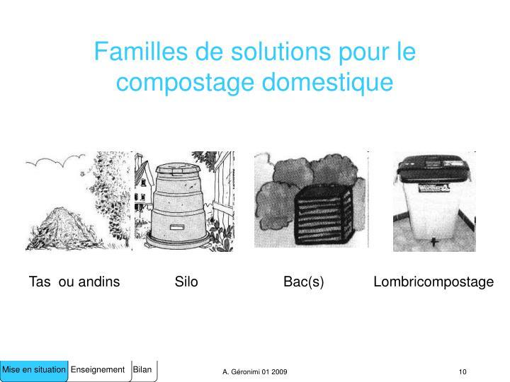 Familles de solutions pour le compostage domestique