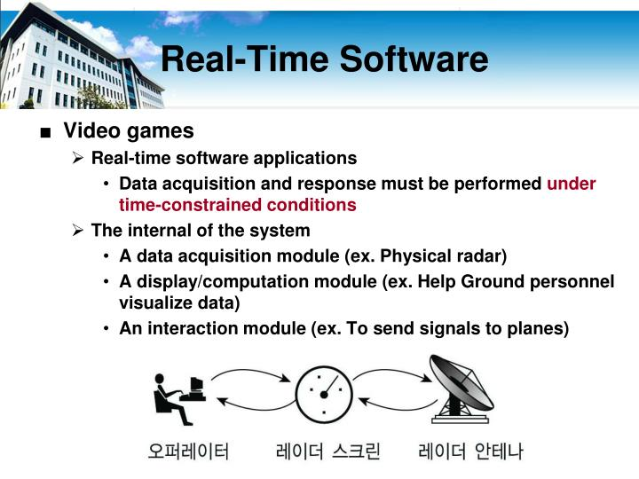 Real time software