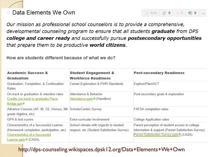 http://dps-counseling.wikispaces.dpsk12.org/Data+Elements+We+Own