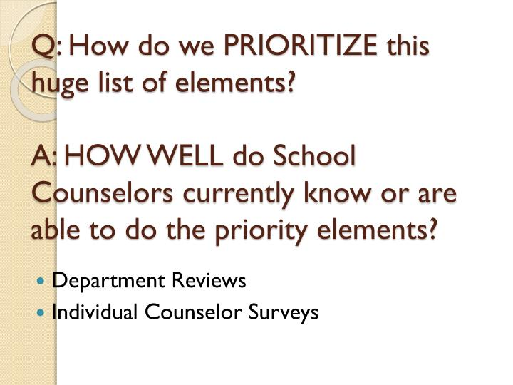 Q: How do we PRIORITIZE this huge list of elements?