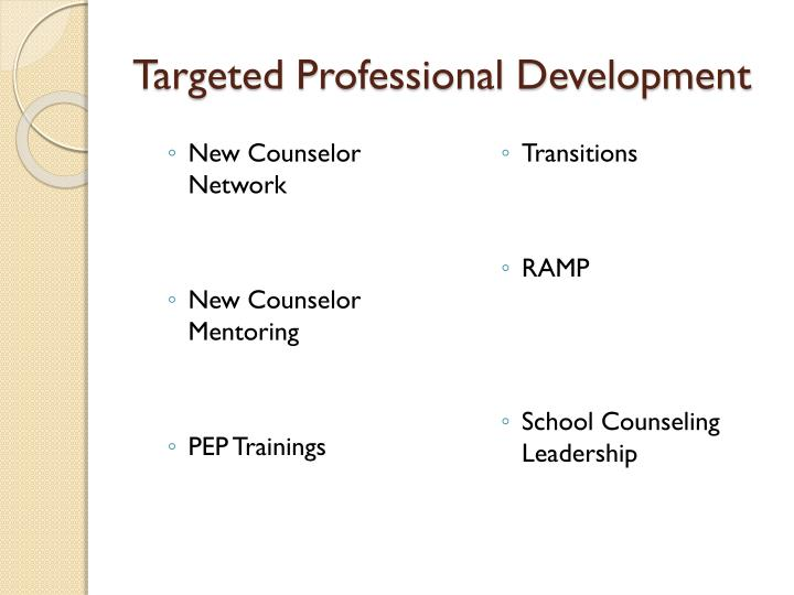 Targeted Professional Development