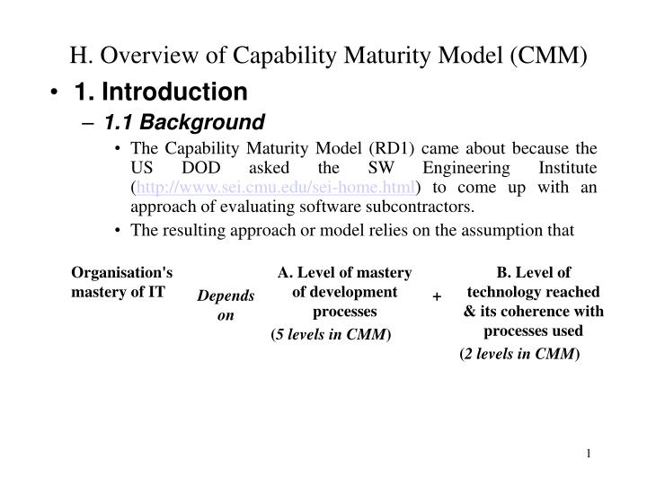 h overview of capability maturity model cmm n.