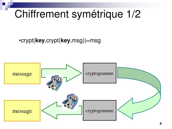 Chiffrement sym trique 1 2