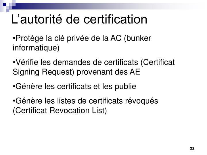 L'autorité de certification
