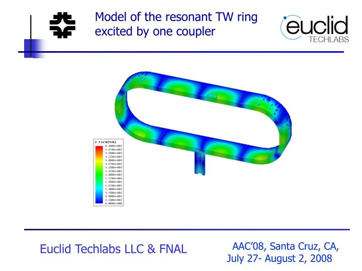 Model of the resonant TW ring excited by one coupler