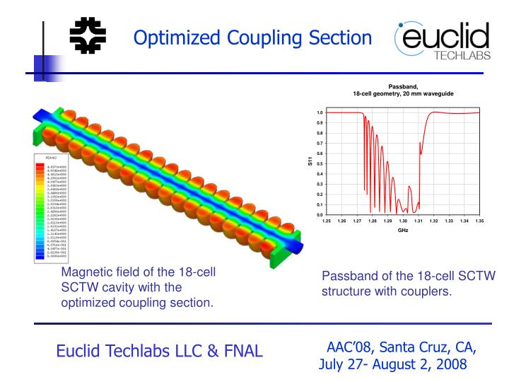 Optimized Coupling Section