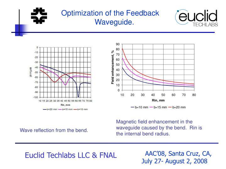 Optimization of the Feedback Waveguide.