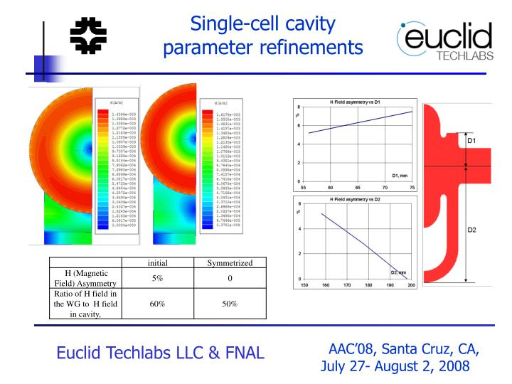 Single-cell cavity parameter refinements