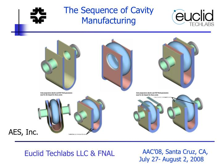 The Sequence of Cavity Manufacturing