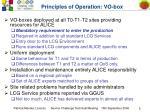principles of operation vo box