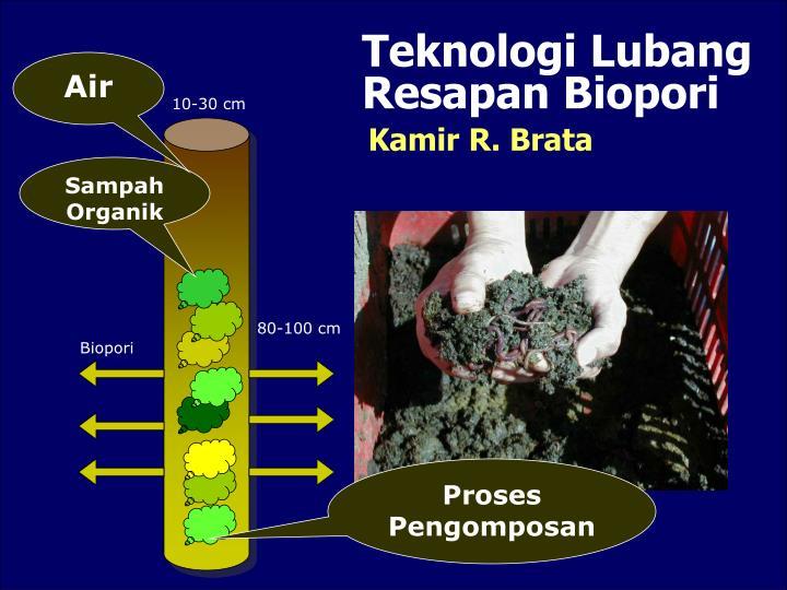 Teknologi Lubang Resapan Biopori