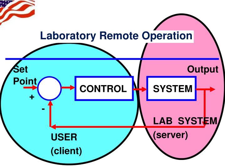 Laboratory Remote Operation