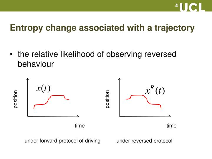 Entropy change associated with a trajectory