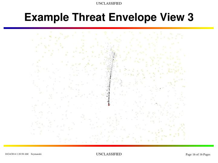 Example Threat Envelope View 3