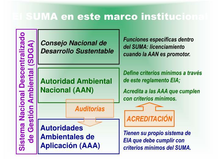 El SUMA en este marco institucional