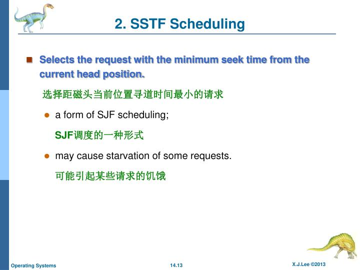 2. SSTF Scheduling