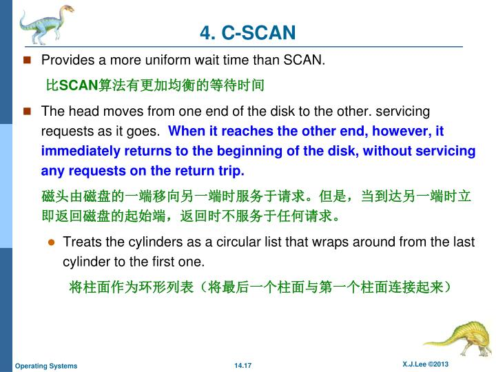 4. C-SCAN